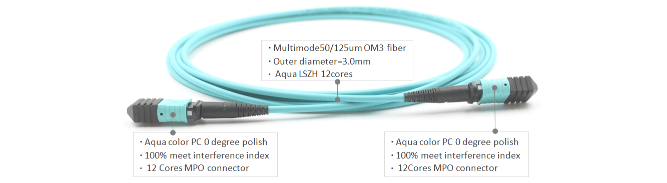 MPO 12Cores OM3 50/125um Low Loss IL0.35dB LSZH Aqua 10ft(3m) 3.0mm Trunk Cable Patch-Cord