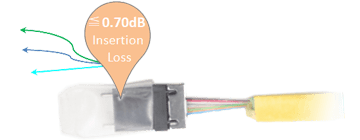 8 Fibers MPO trunk Pre-Terminated cable MT Male to MT Female OM3 50/125um Multimode AOC patchcord