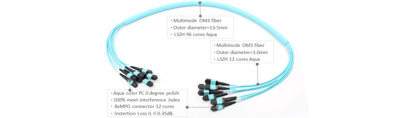 Elite MPO Female to MPO Female 96 Cores to 8x12 Core 3.0mm Trunk Cable Aqua LSZH OM3 Multimode Fiber Optic Cable