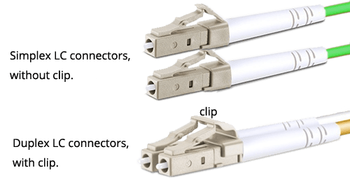 LC UPC to LC UPC Duplex OM5 Multimode Wideband LSZH 2.0mm Fiber Optic Patch Cable