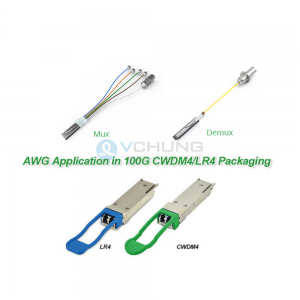 4CH-CWDM type AWG of MUX and Demux is designed for 40/100G active optical module package