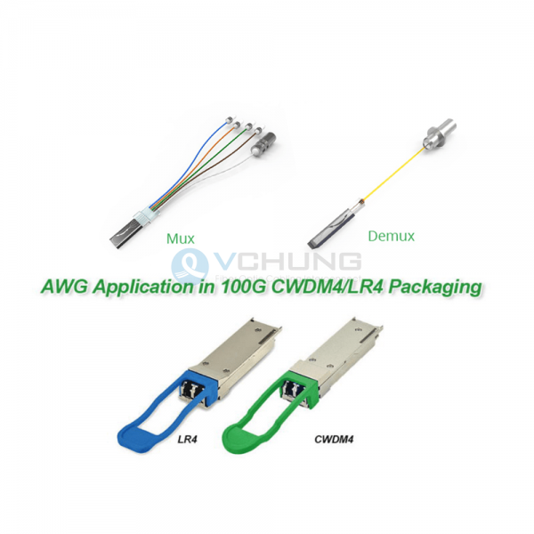MUX and Demux 4CH-CWDM AWG Design For 40/100G Active Optical Transceiver Module Package