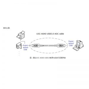 U3C(USB3.0) High Speed 40K Up to 100 Meters USB3.0 Connector Active Optical Cable(AOC)