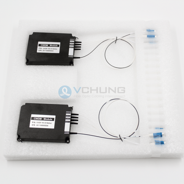 1x4 Demux CWDM Multiplexer Wavelength 1271nm/1291nm/1311nm/ 1331nm ABS Box Package